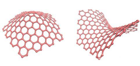 例如不同于单晶石墨烯中六边形的五
